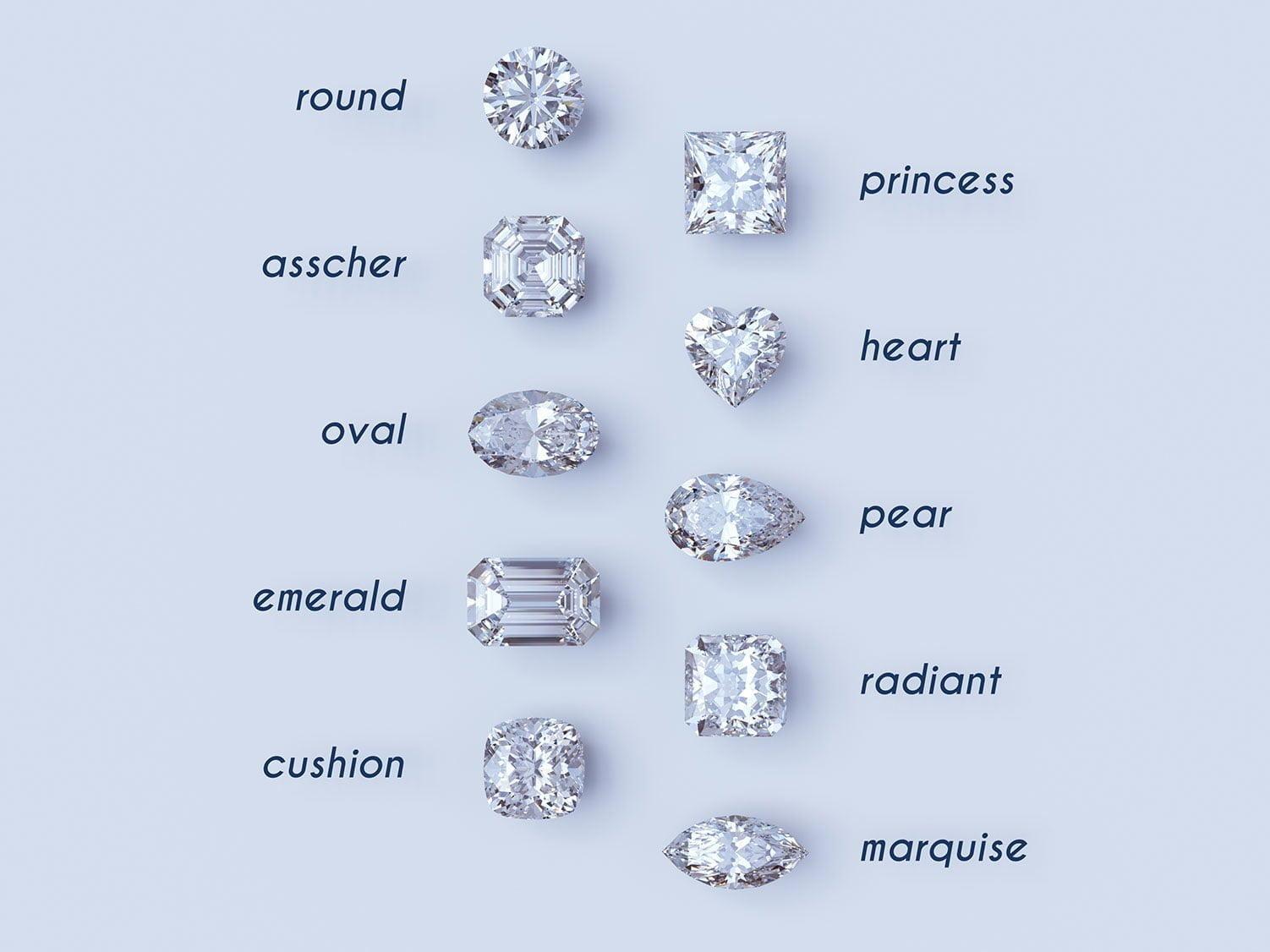 forme taieturi diamante siaj